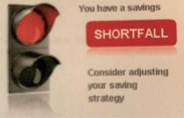 Financial Plan Shortfall